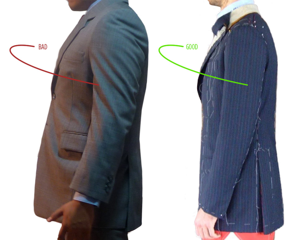 How A Sport Coat Should Fit 5 Lesser,Known Mistakes