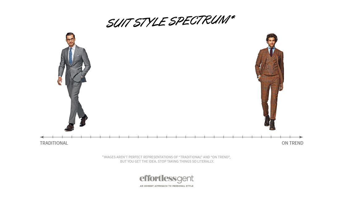 suitstylespectrum