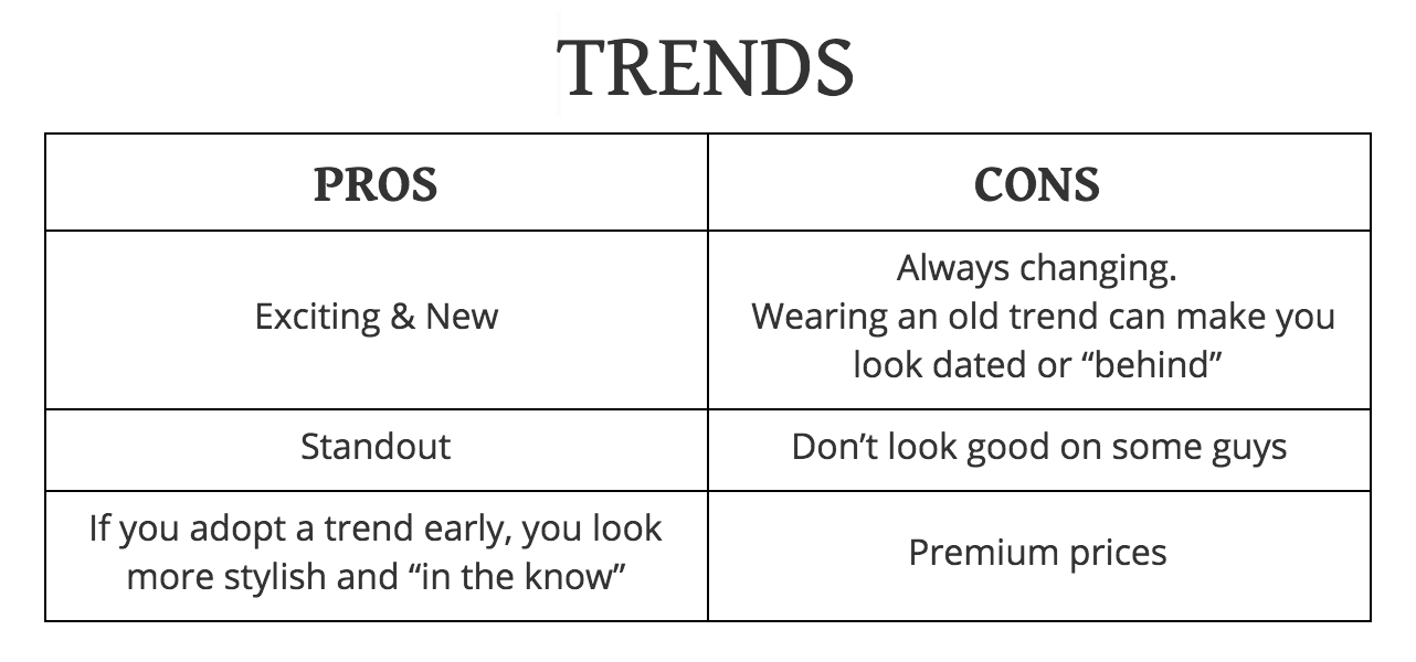 A Stylist Shows You How To Try Out New Trends (Without Looking Stupid)
