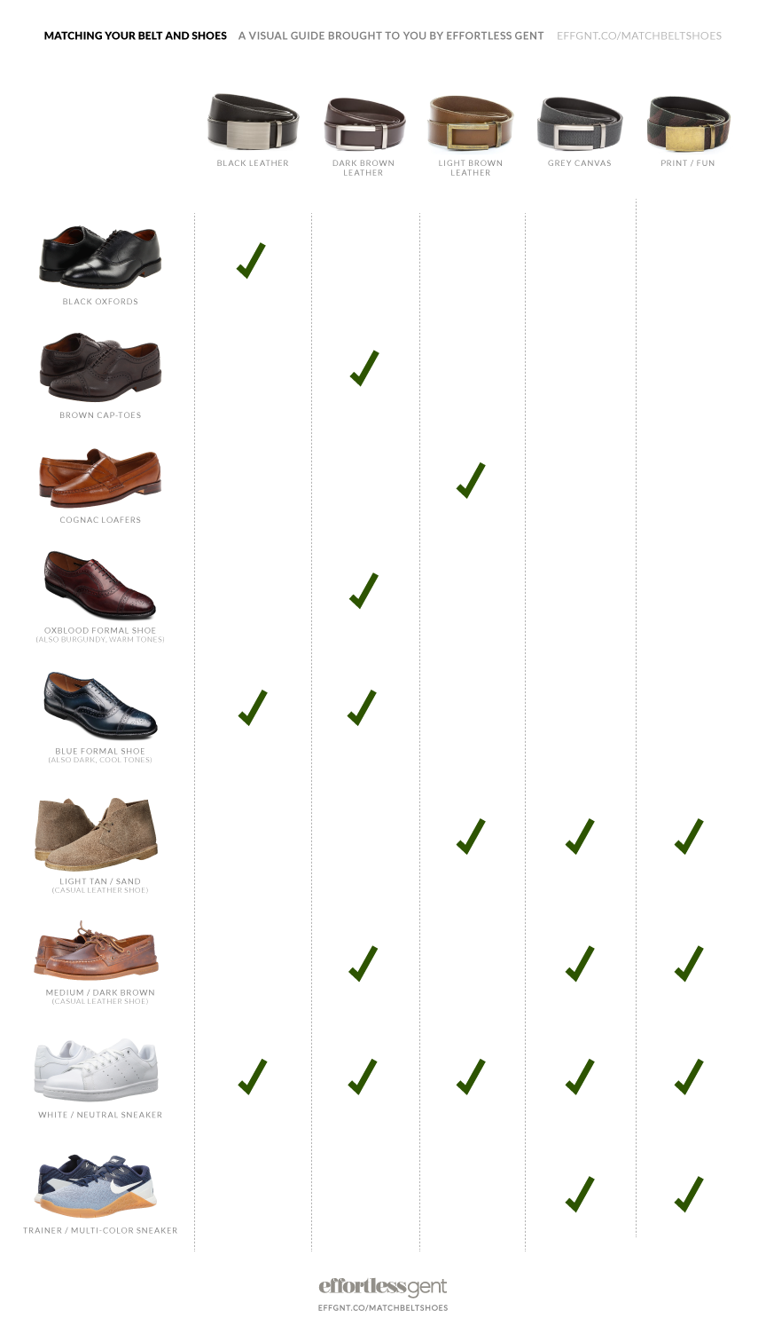 how to match your belt and shoes - infographic