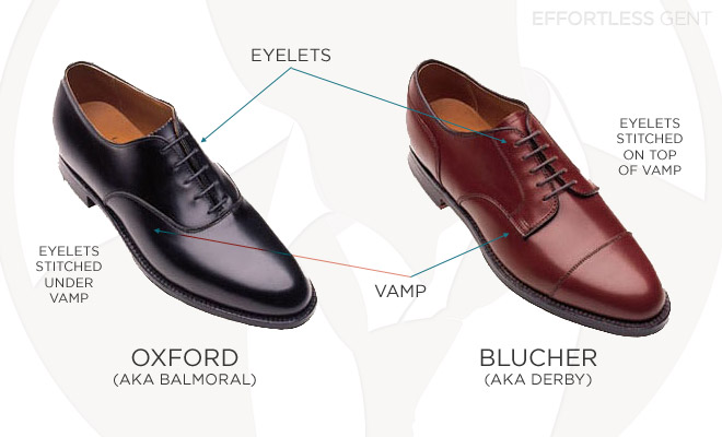 Oxford vs. Blucher Brown Dress Shoes